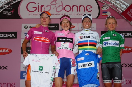 Giro Donne